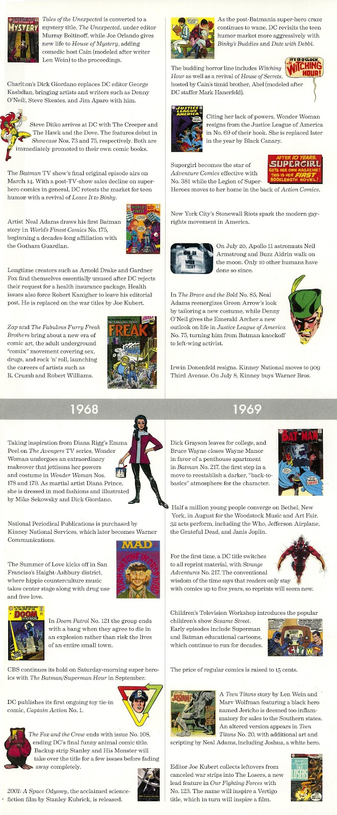 Read online 75 Years Of DC Comics comic -  Issue # TPB (Part 3) - 88