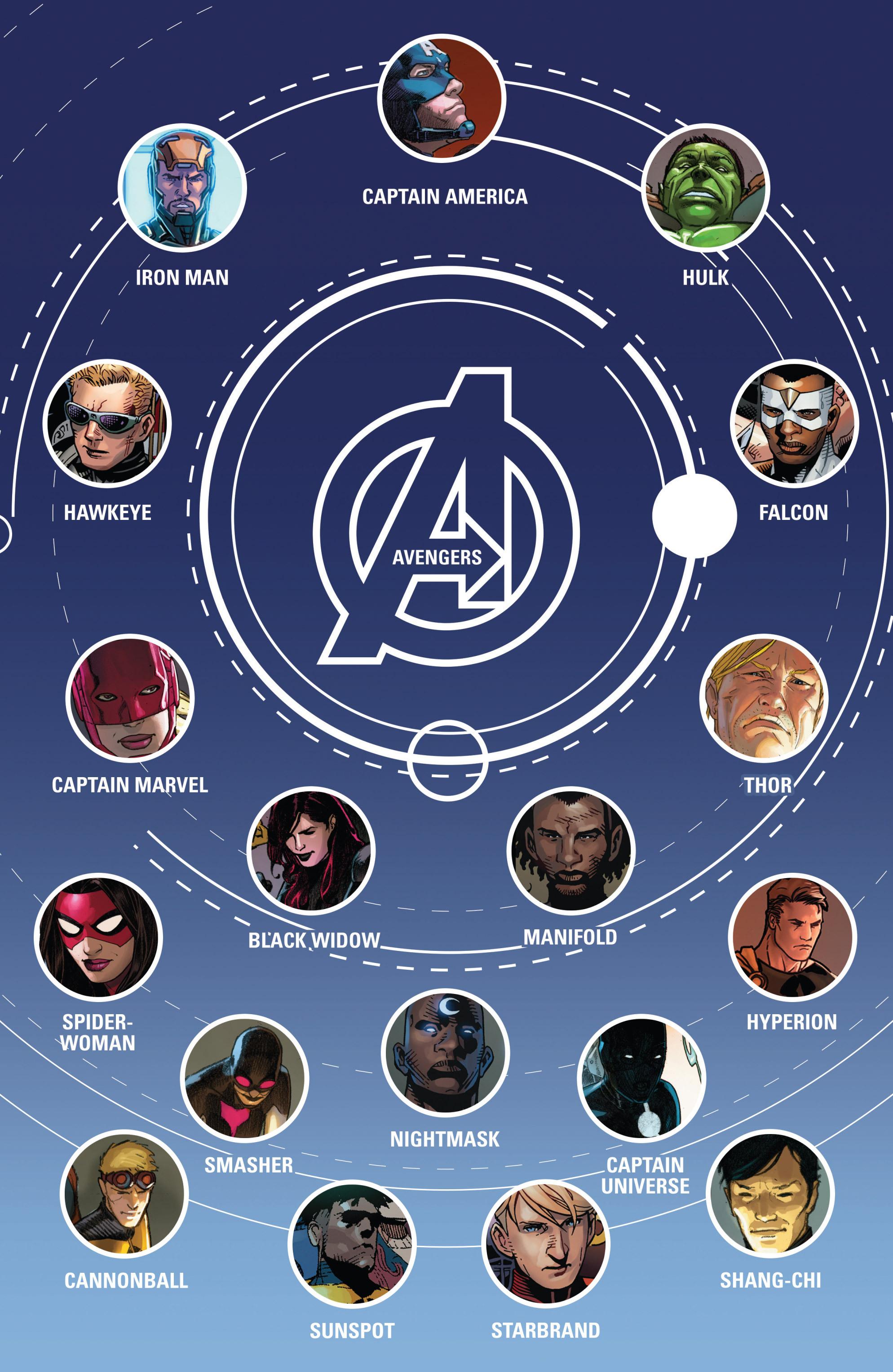 Read online Avengers (2013) comic -  Issue #Avengers (2013) _TPB 5 - 5
