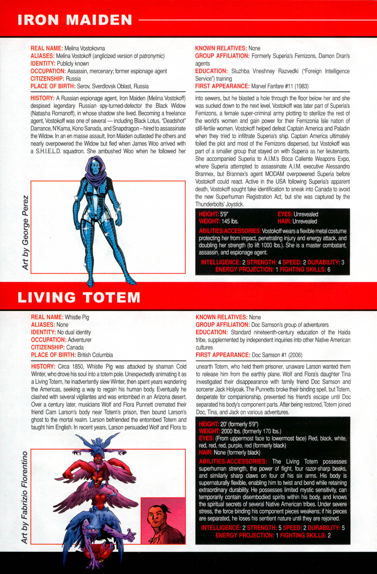 Read online All-New Official Handbook of the Marvel Universe A to Z: Update comic -  Issue #2 - 64