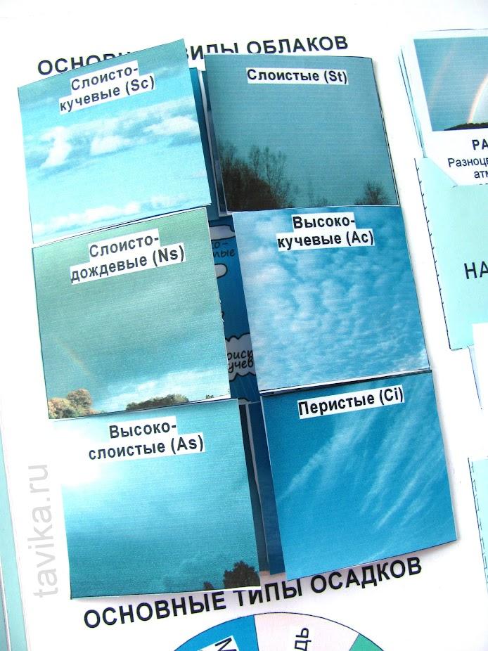 Определение видов облаков