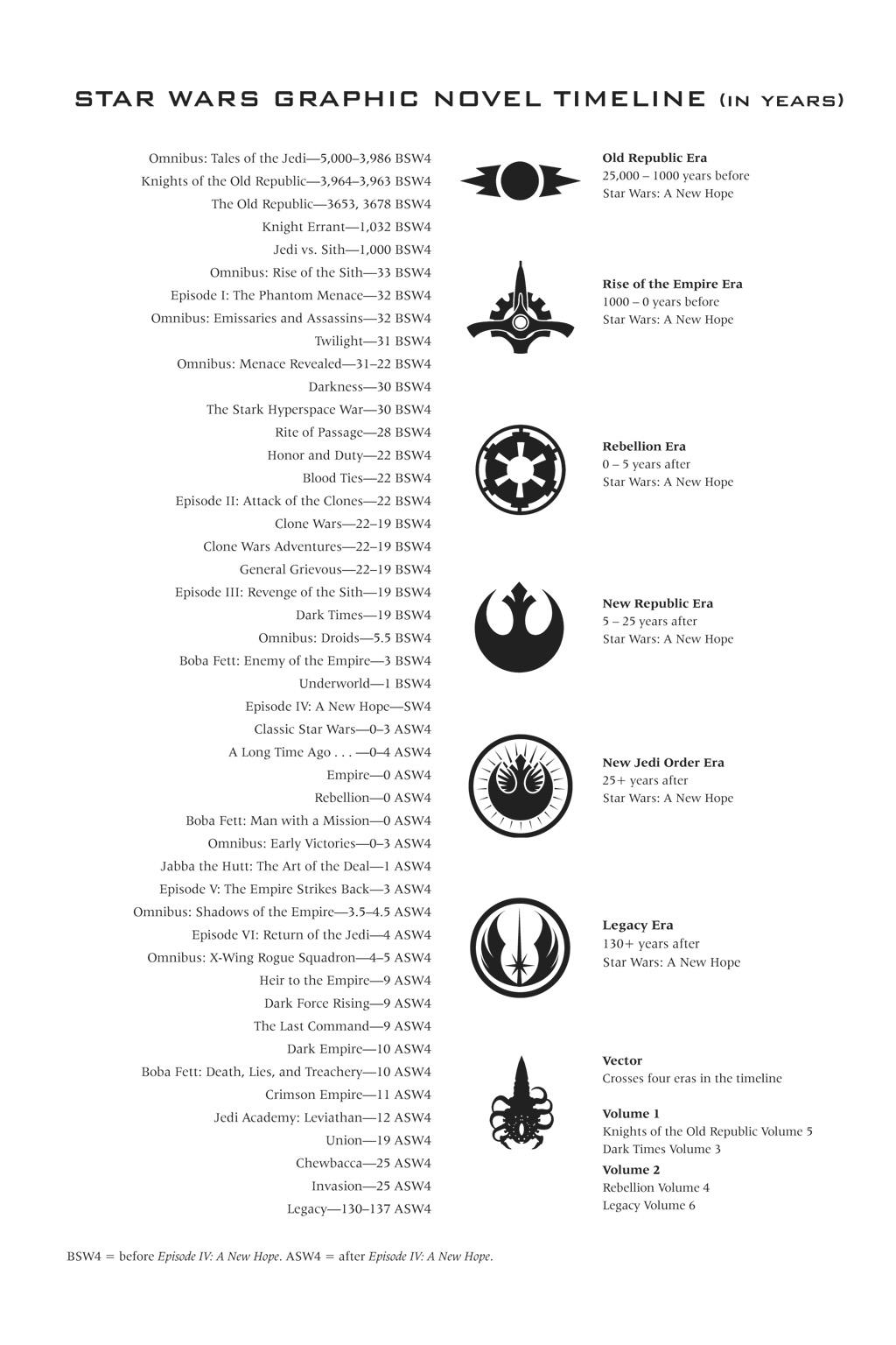 Read online Star Wars Omnibus comic -  Issue # Vol. 18.5 - 286