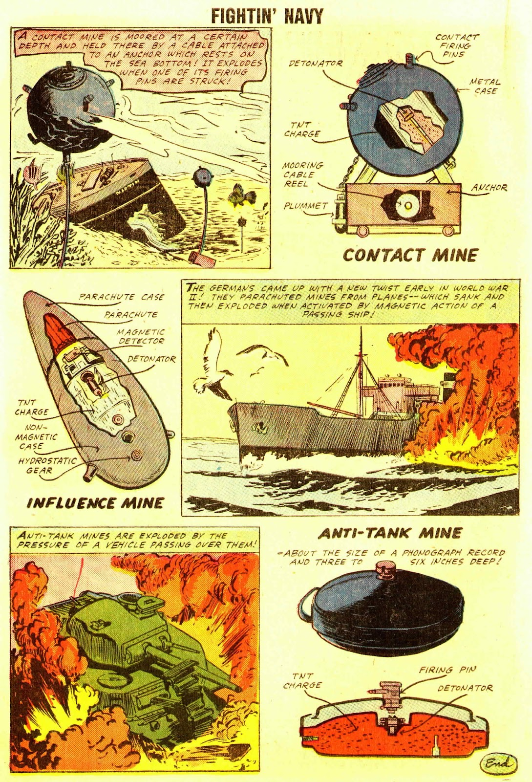 Read online Fightin' Navy comic -  Issue #83 - 26