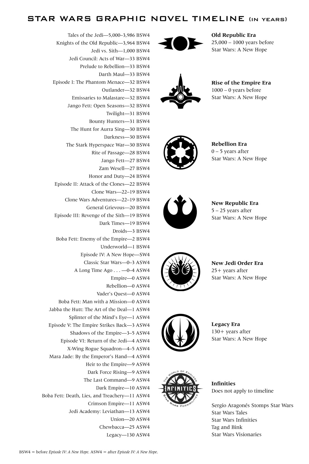 Read online Star Wars Omnibus comic -  Issue # Vol. 4 - 385