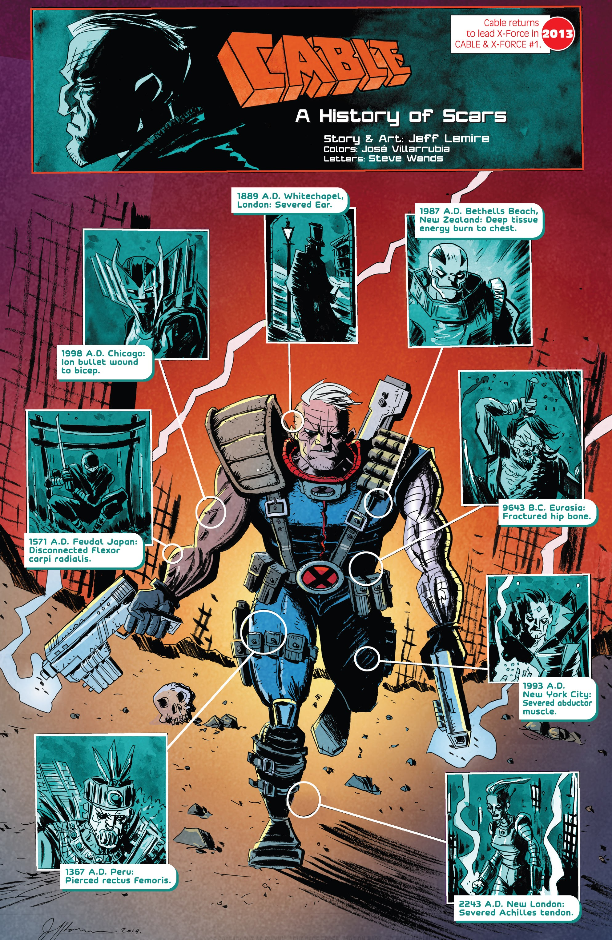Read online Marvel Comics (2019) comic -  Issue #1000 - 77