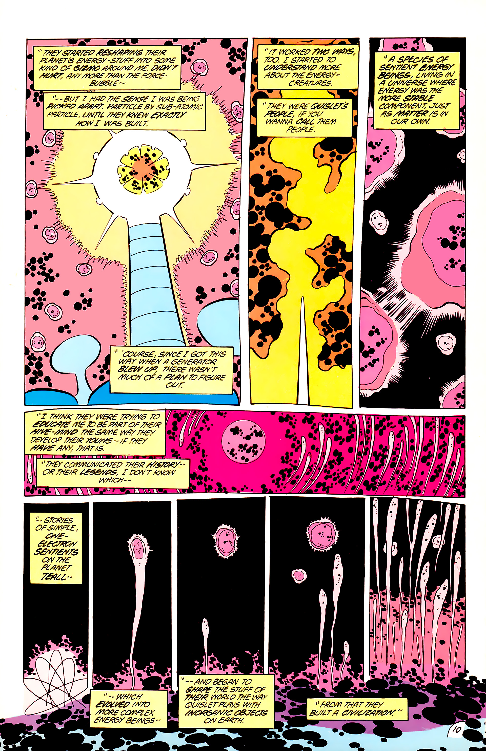 Legion of Super-Heroes (1984) 44 Page 10
