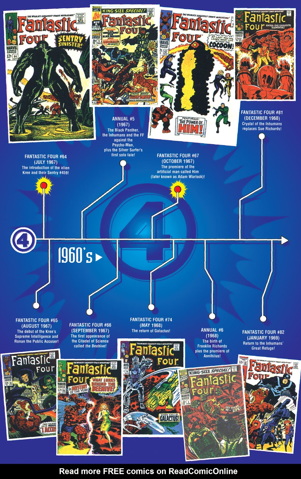 Read online Fantastic Four: The Legend comic -  Issue # Full - 28