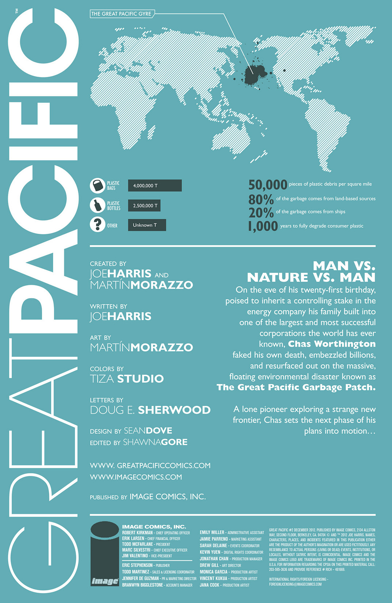 Read online Great Pacific comic -  Issue #2 - 2