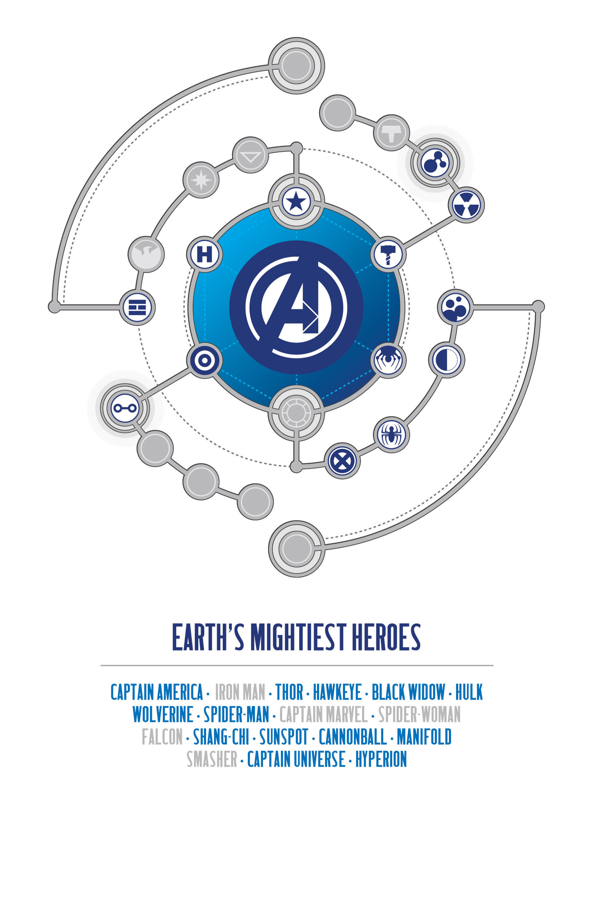 Read online Avengers (2013) comic -  Issue #16 - 3