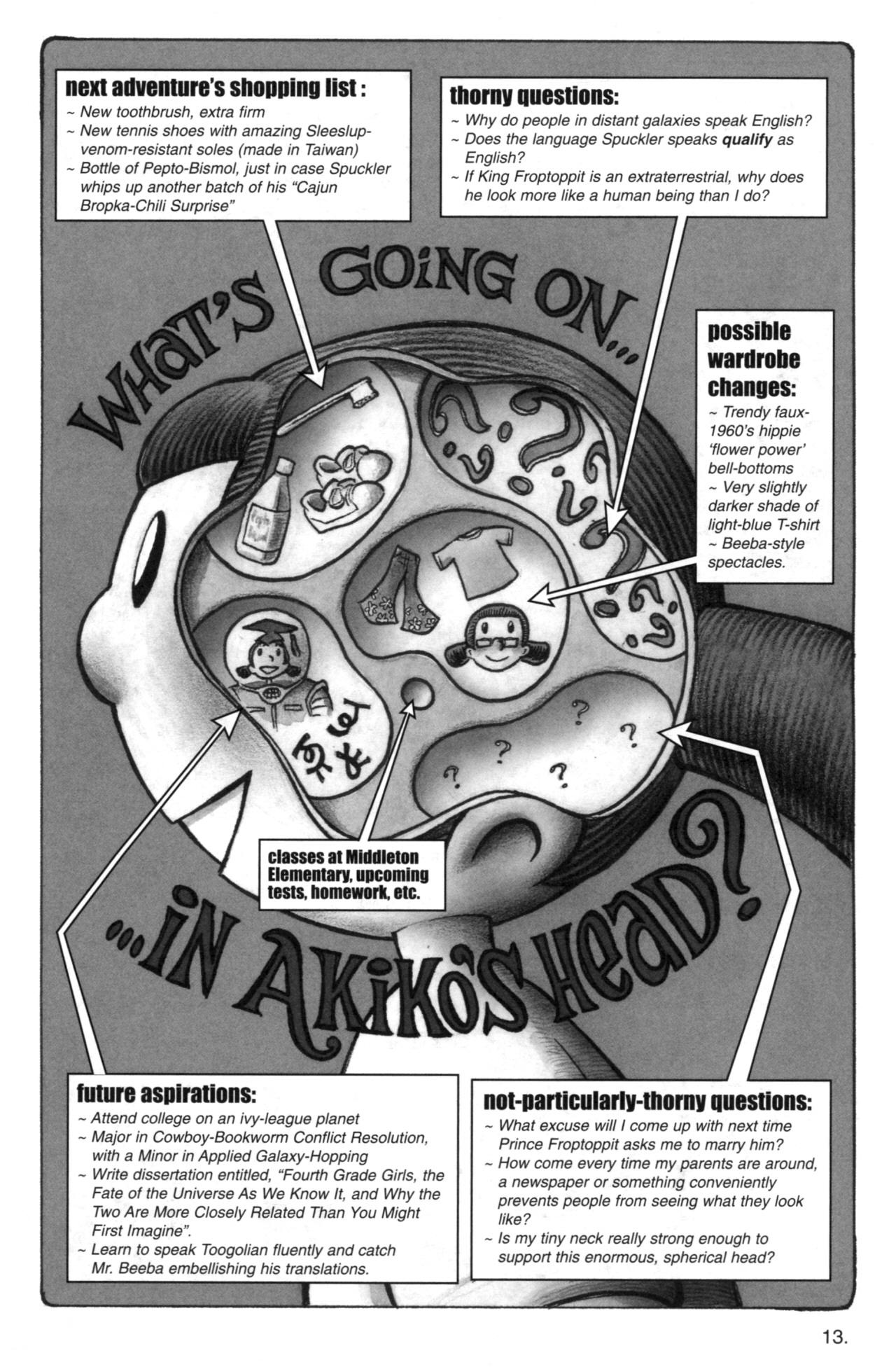 Read online Akiko comic -  Issue #52 - 13