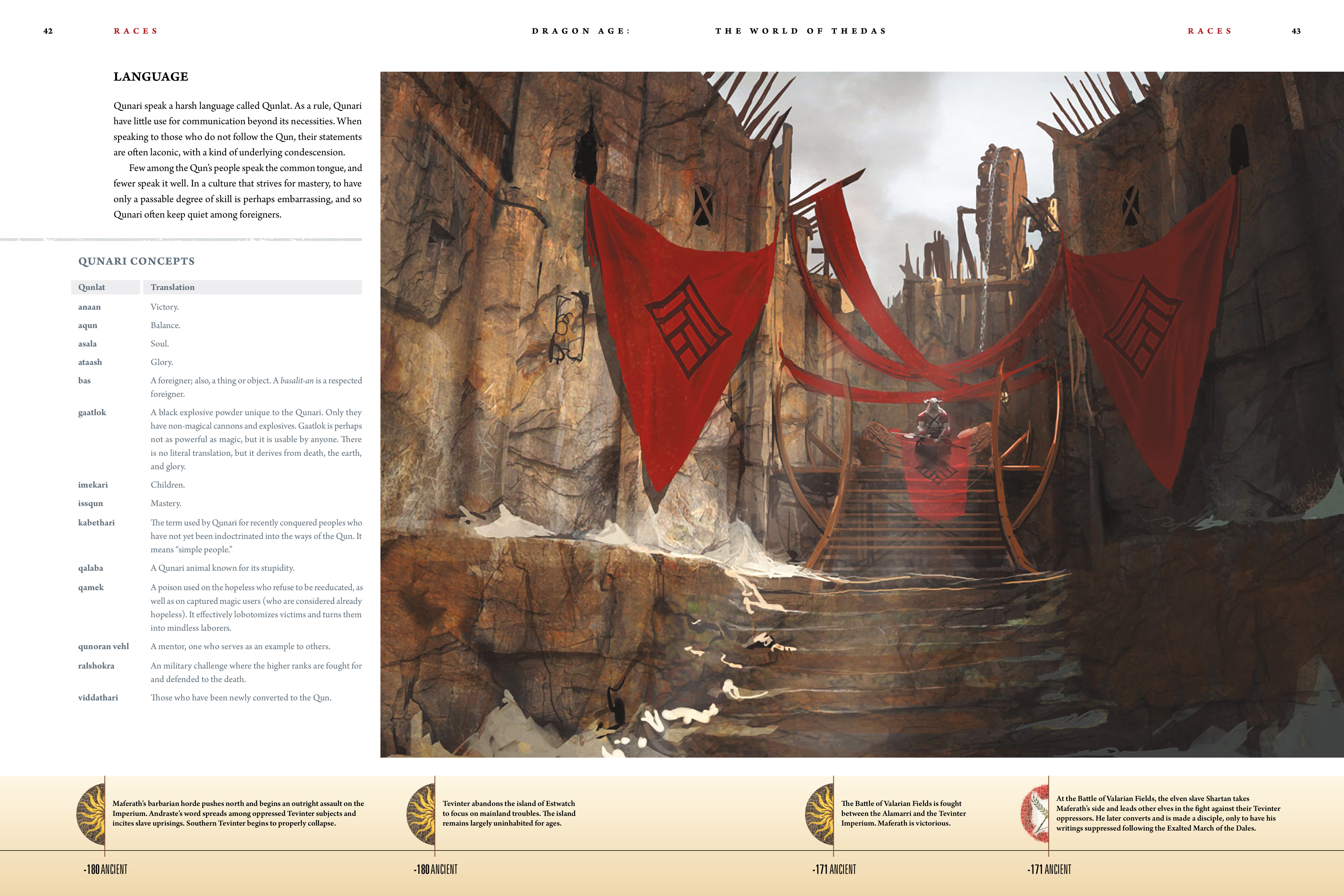 Read online Dragon Age: The World of Thedas comic -  Issue # TPB 1 - 34