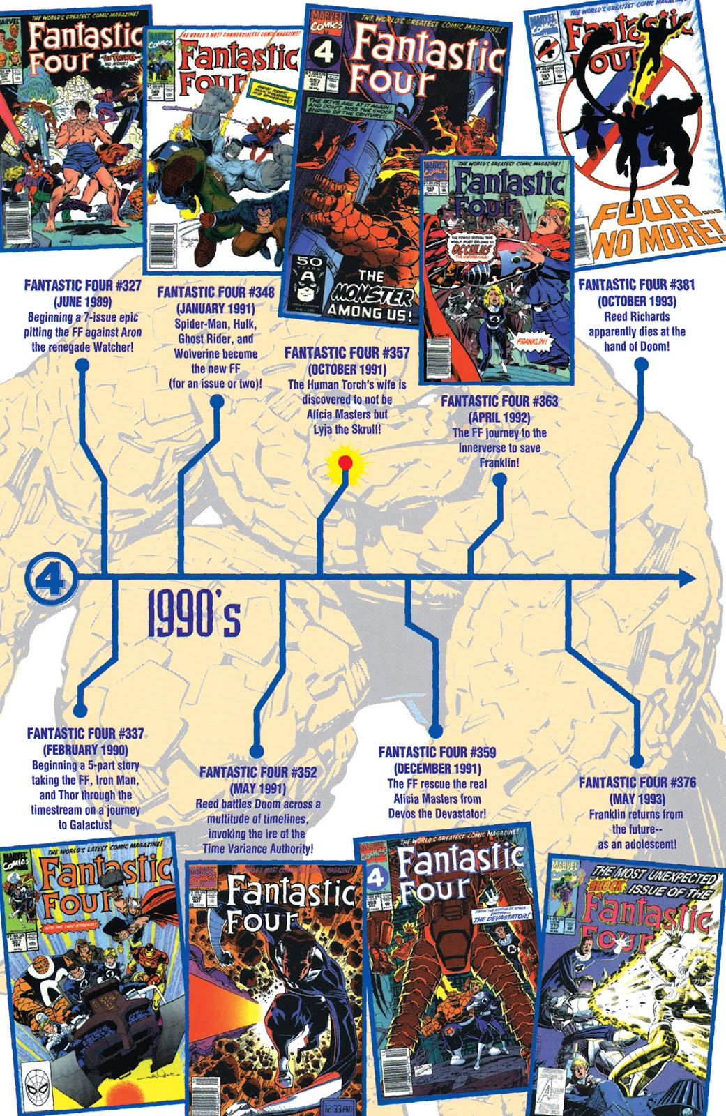 Read online Fantastic Four: The Legend comic -  Issue # Full - 34