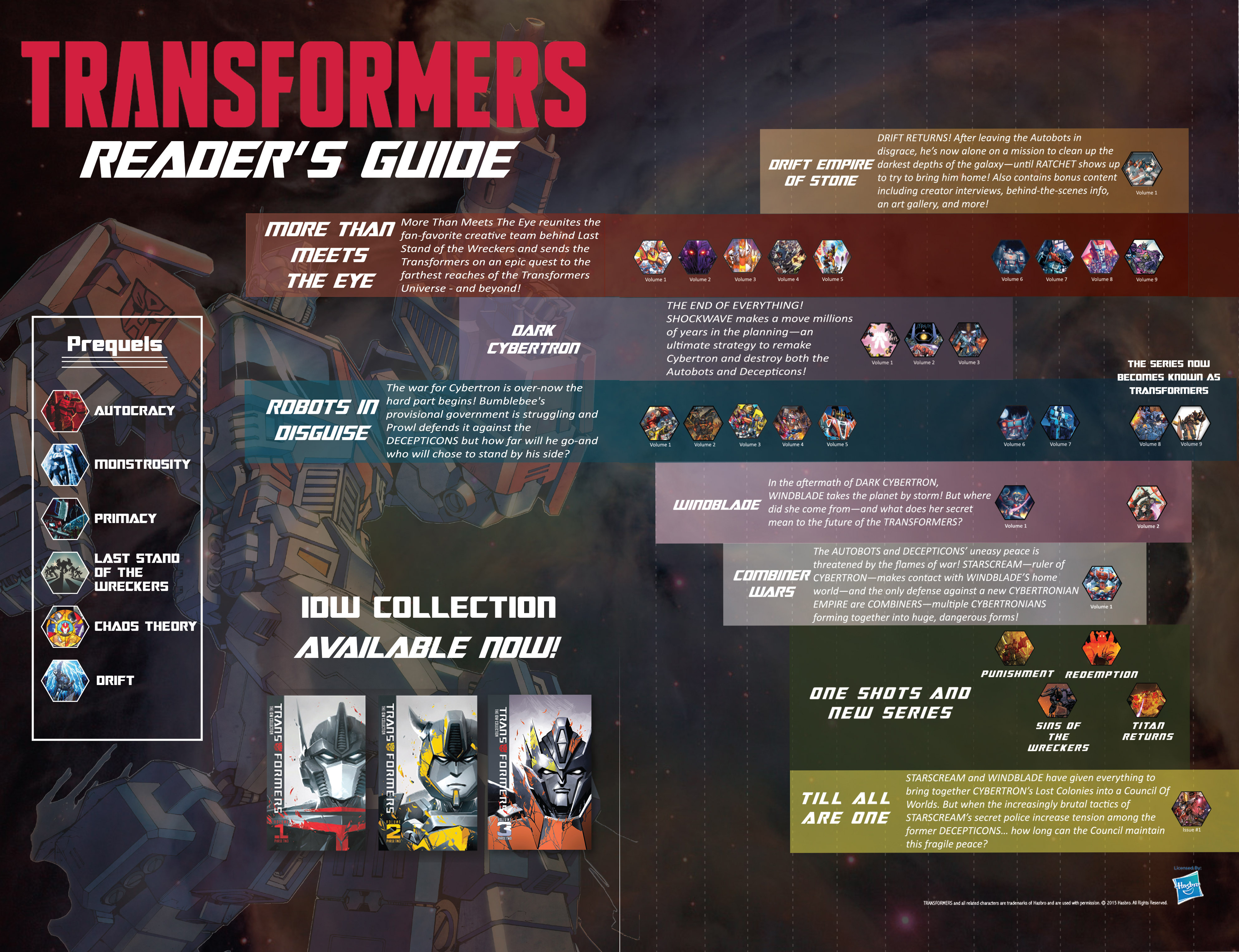 Read online Transformers: Till All Are One comic -  Issue #1 - 22