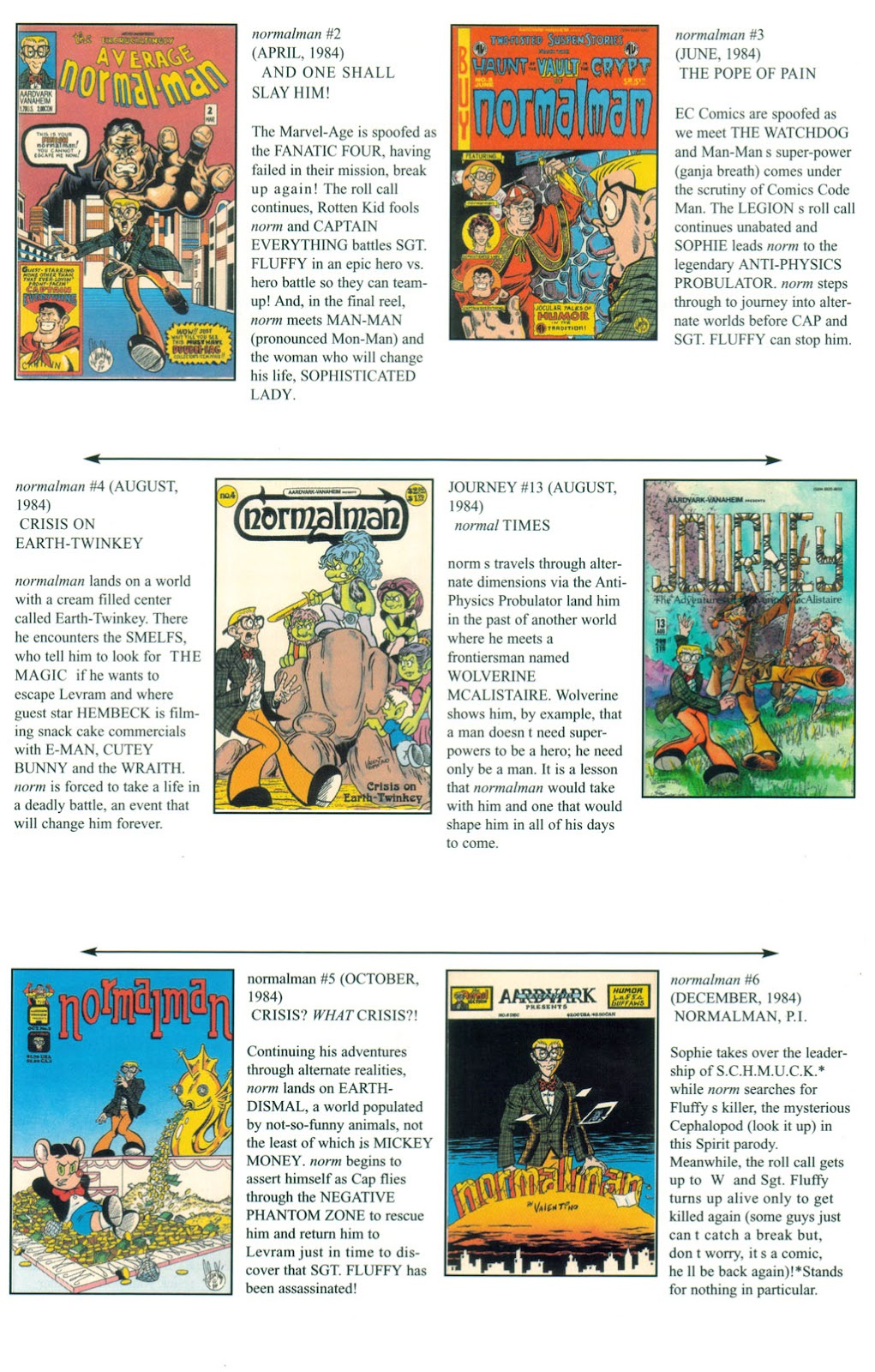 Read online Normalman 20th Anniversary Special comic -  Issue # Full - 23