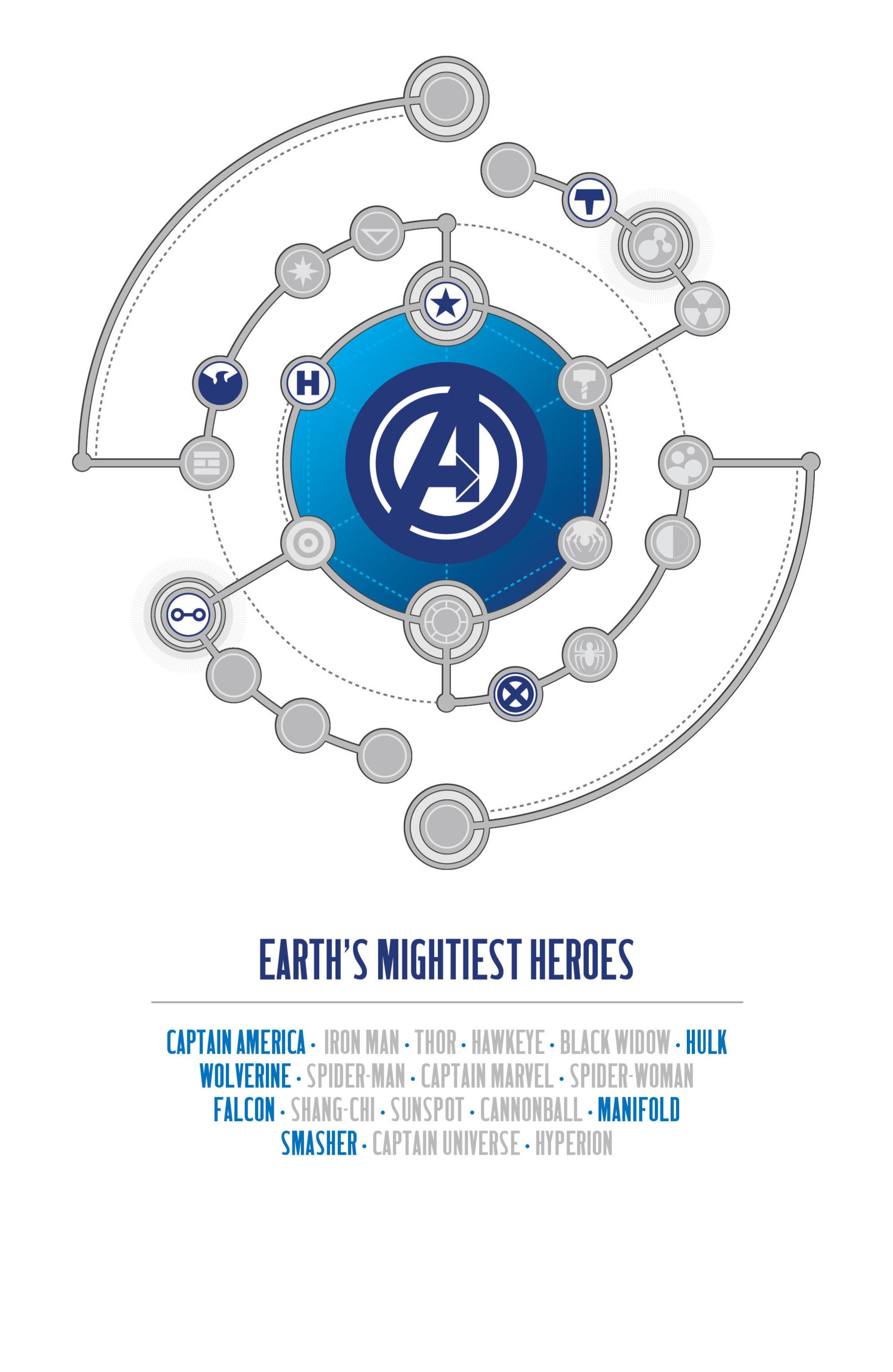 Read online Avengers (2013) comic -  Issue #Avengers (2013) _TPB 1 - 105