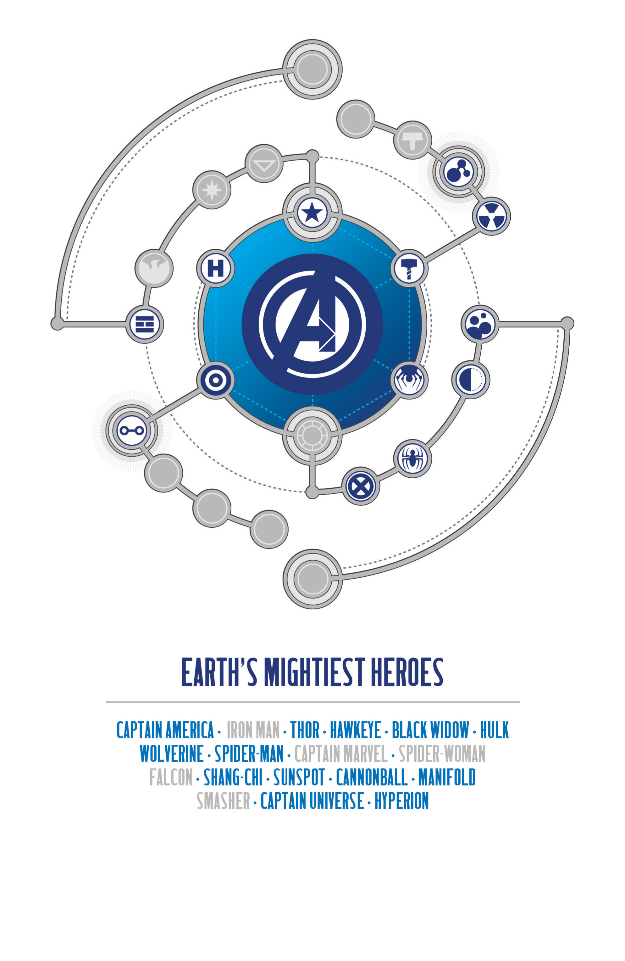 Read online Avengers (2013) comic -  Issue #Avengers (2013) _TPB 3 - 79