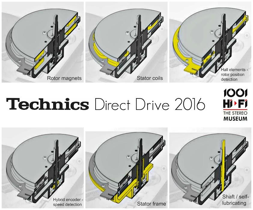 technics direct drive 2016