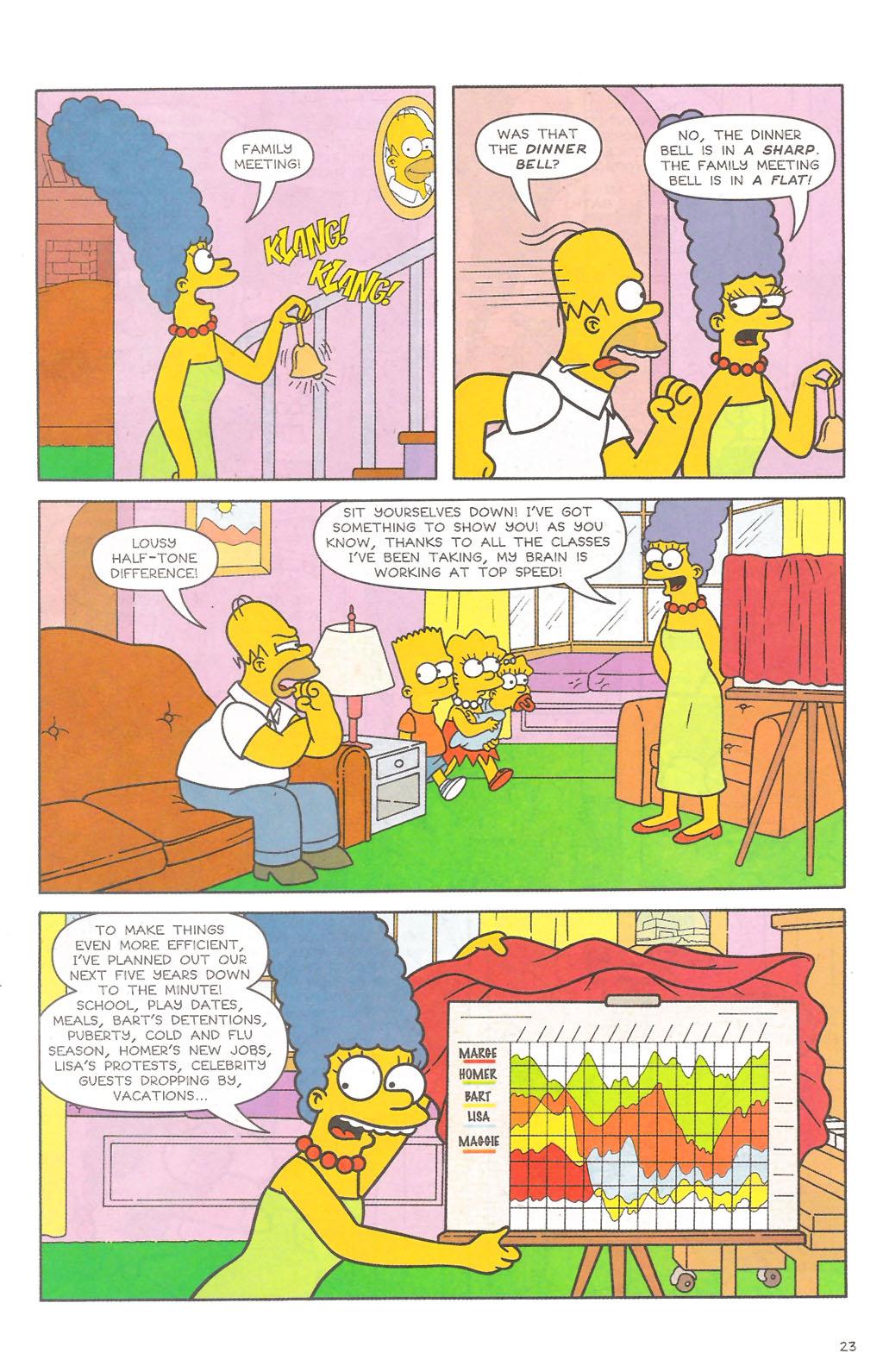 Read online Simpsons Comics comic -  Issue #111 - 24