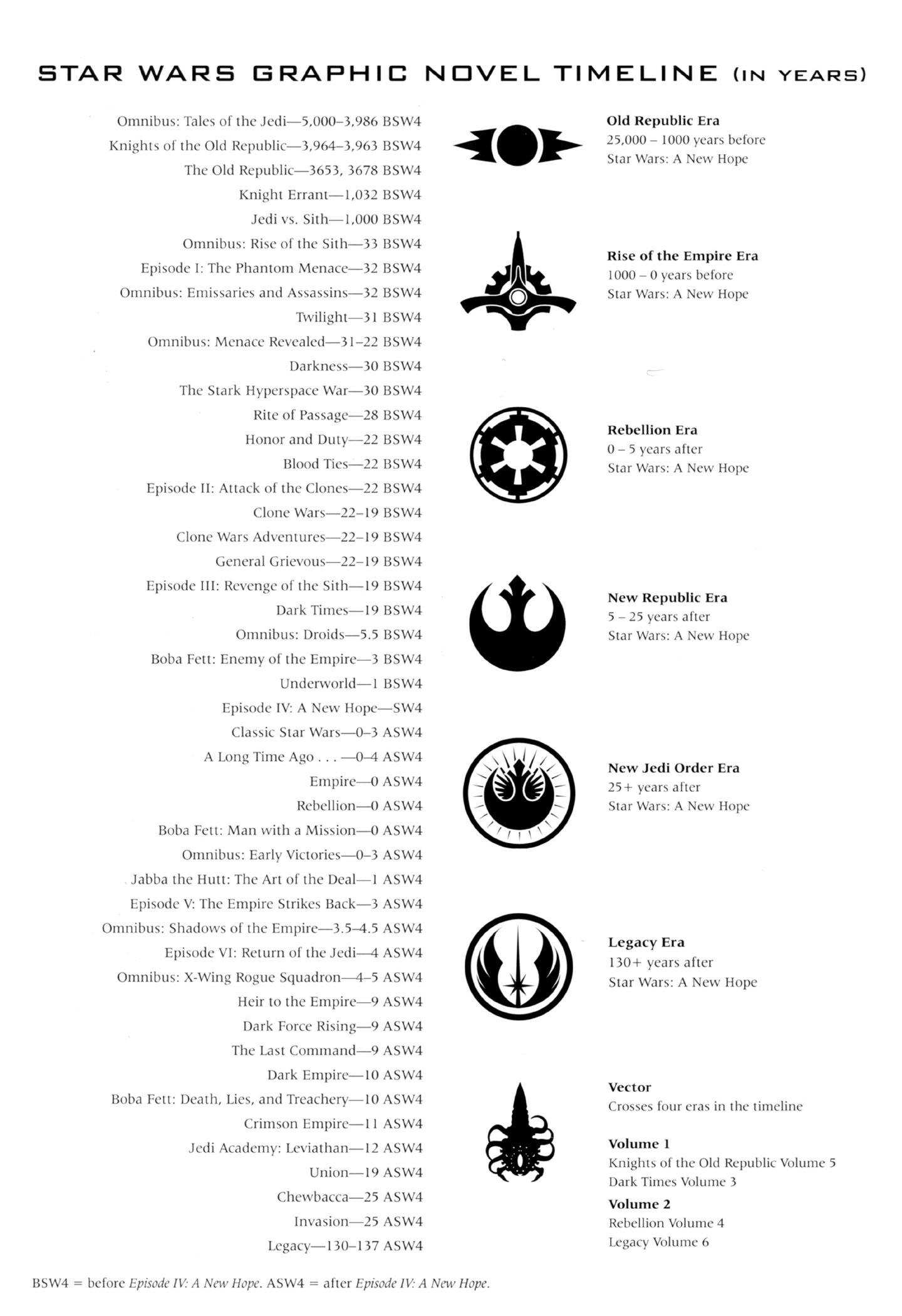 Read online Star Wars: The Clone Wars - Strange Allies comic -  Issue # Full - 79