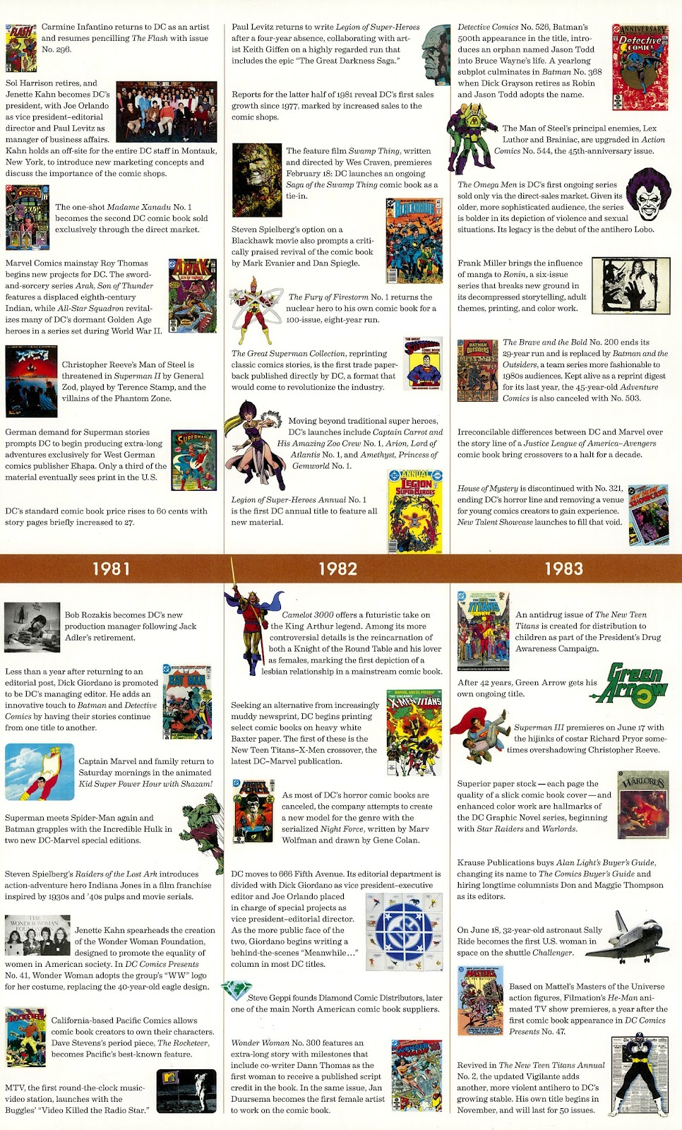 Read online 75 Years Of DC Comics comic -  Issue # TPB (Part 5) - 79