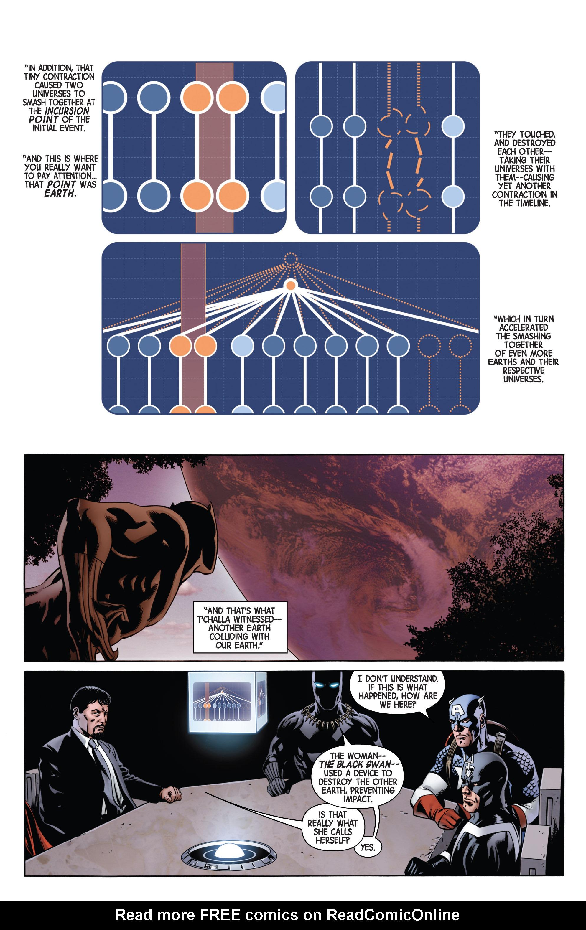 Read online Secret Wars Prelude comic -  Issue # Full - 210