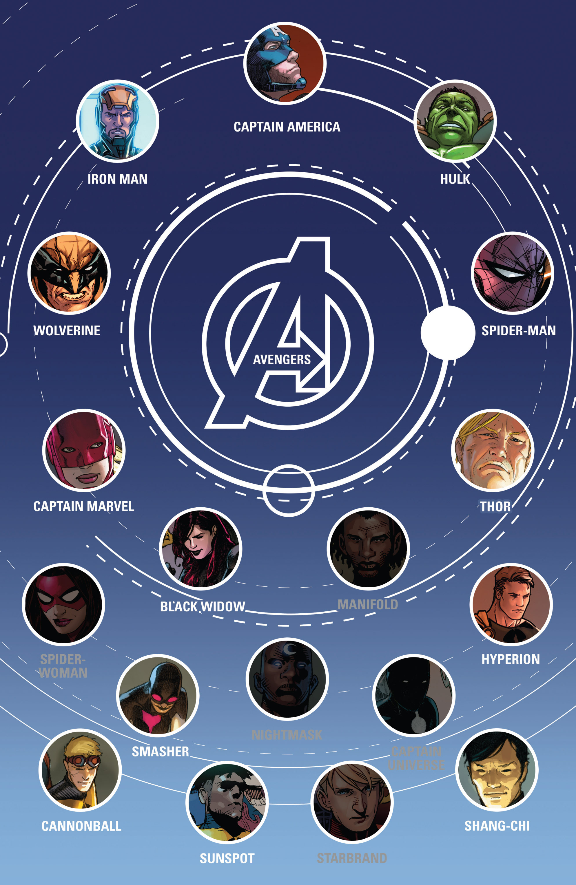 Read online Avengers (2013) comic -  Issue #26 - 4