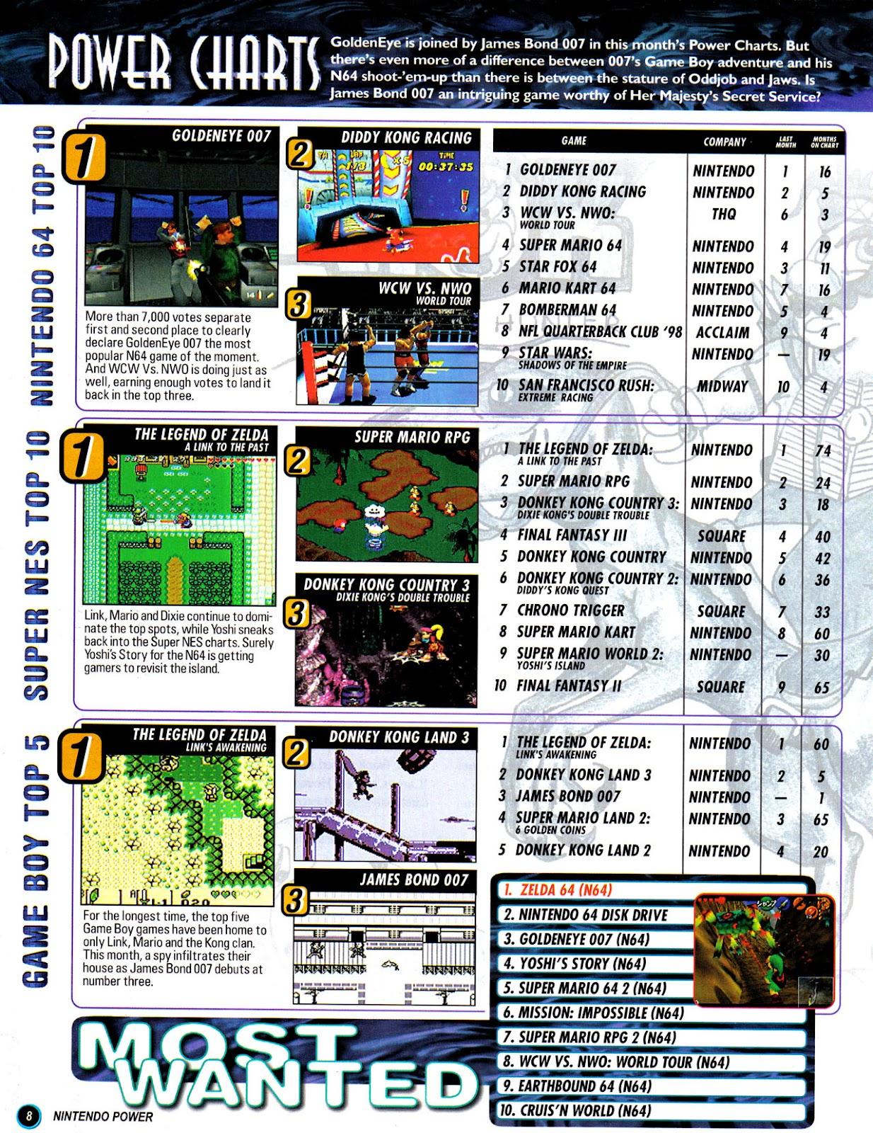 Comic Nintendo Power issue 107