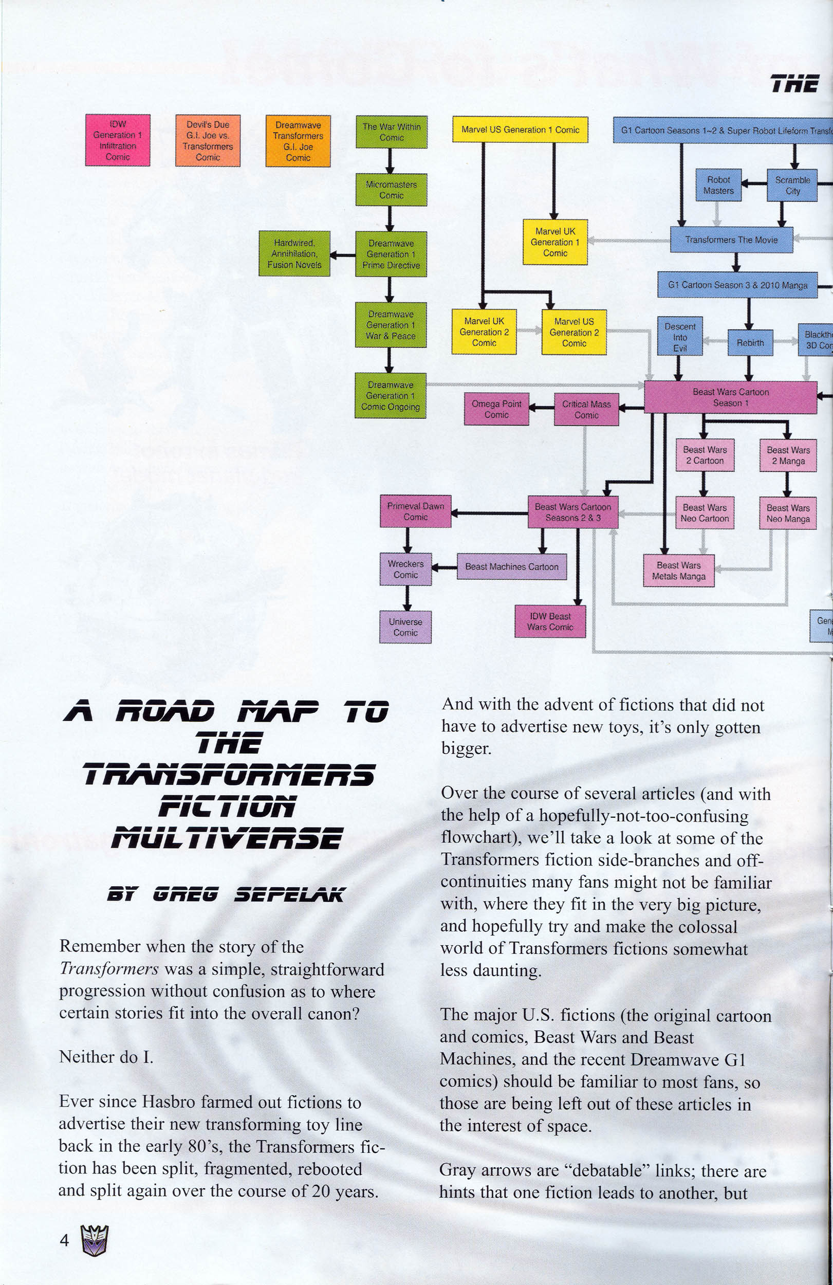 Read online Transformers: Collectors' Club comic -  Issue #8 - 4