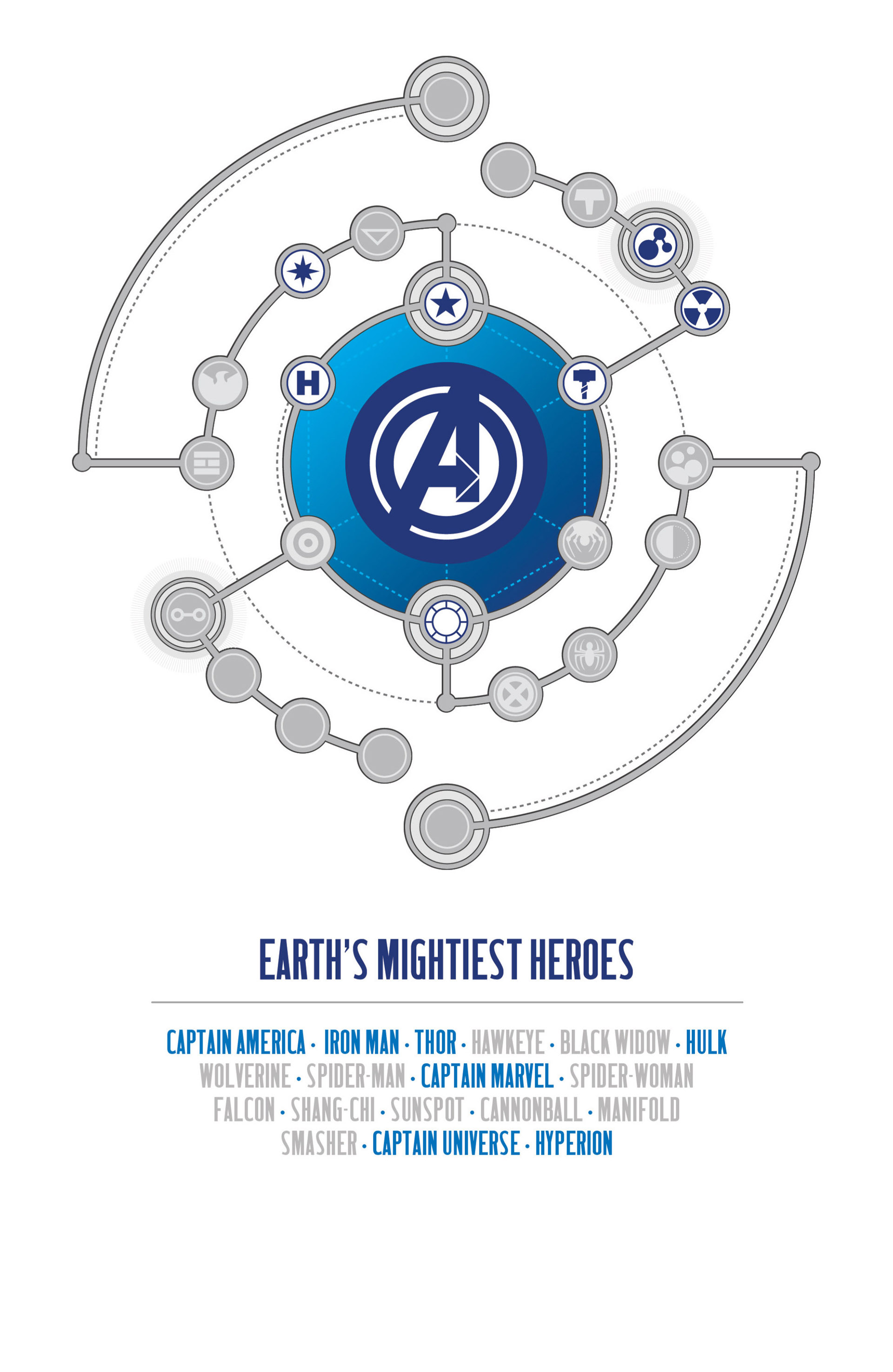 Read online Avengers (2013) comic -  Issue #8 - 3
