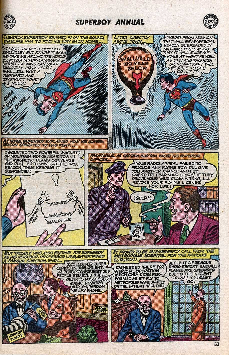 Superboy (1949) issue Annual 1 - Page 55