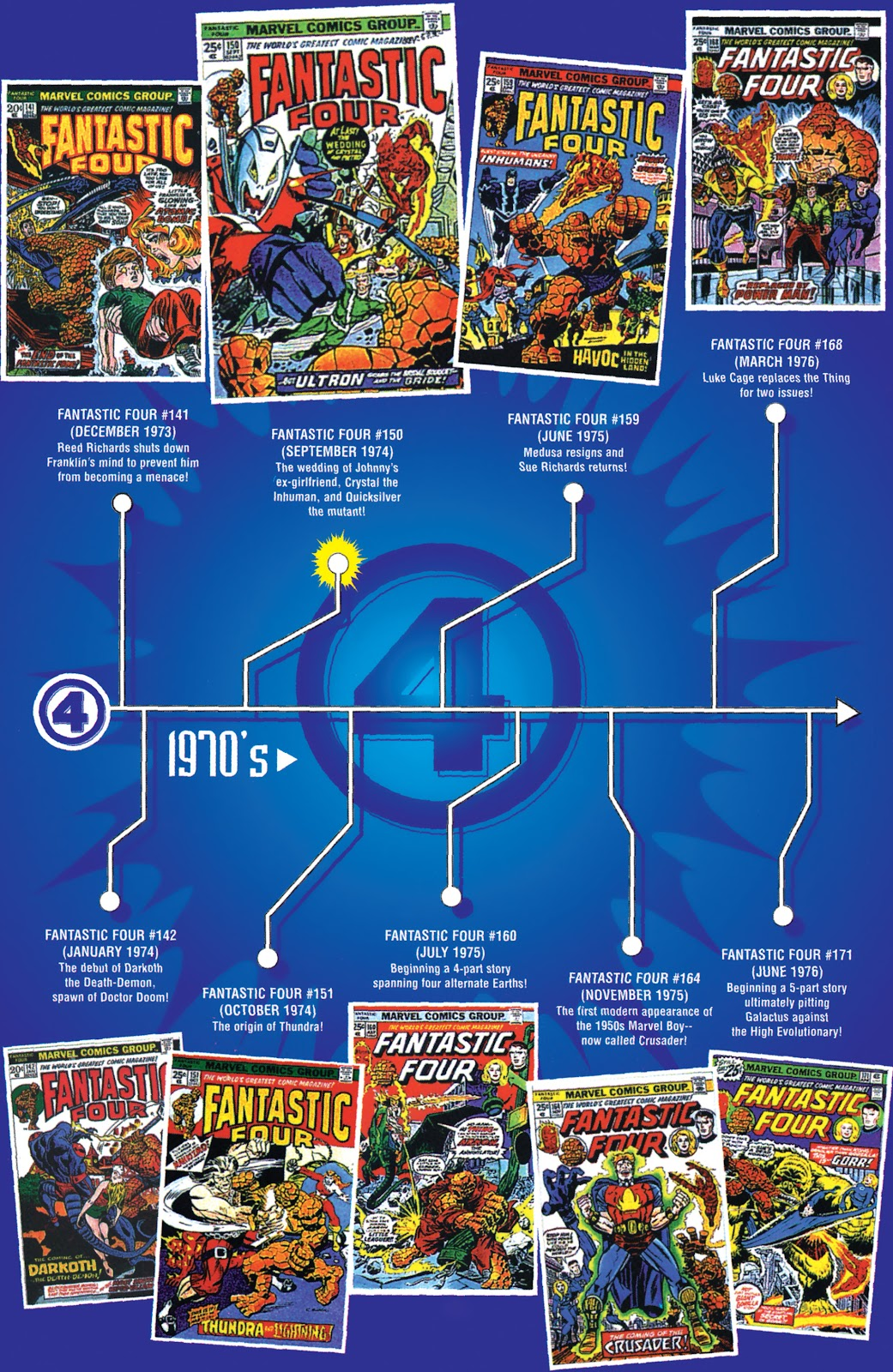 Read online Fantastic Four: The Legend comic -  Issue # Full - 30