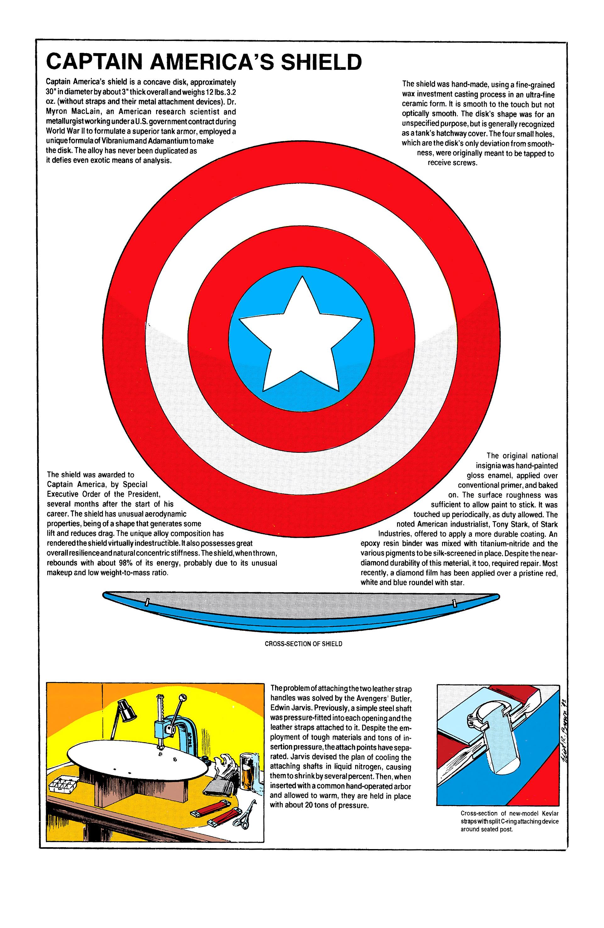 Read online Captain America (1968) comic -  Issue # _Annual 11 - 30