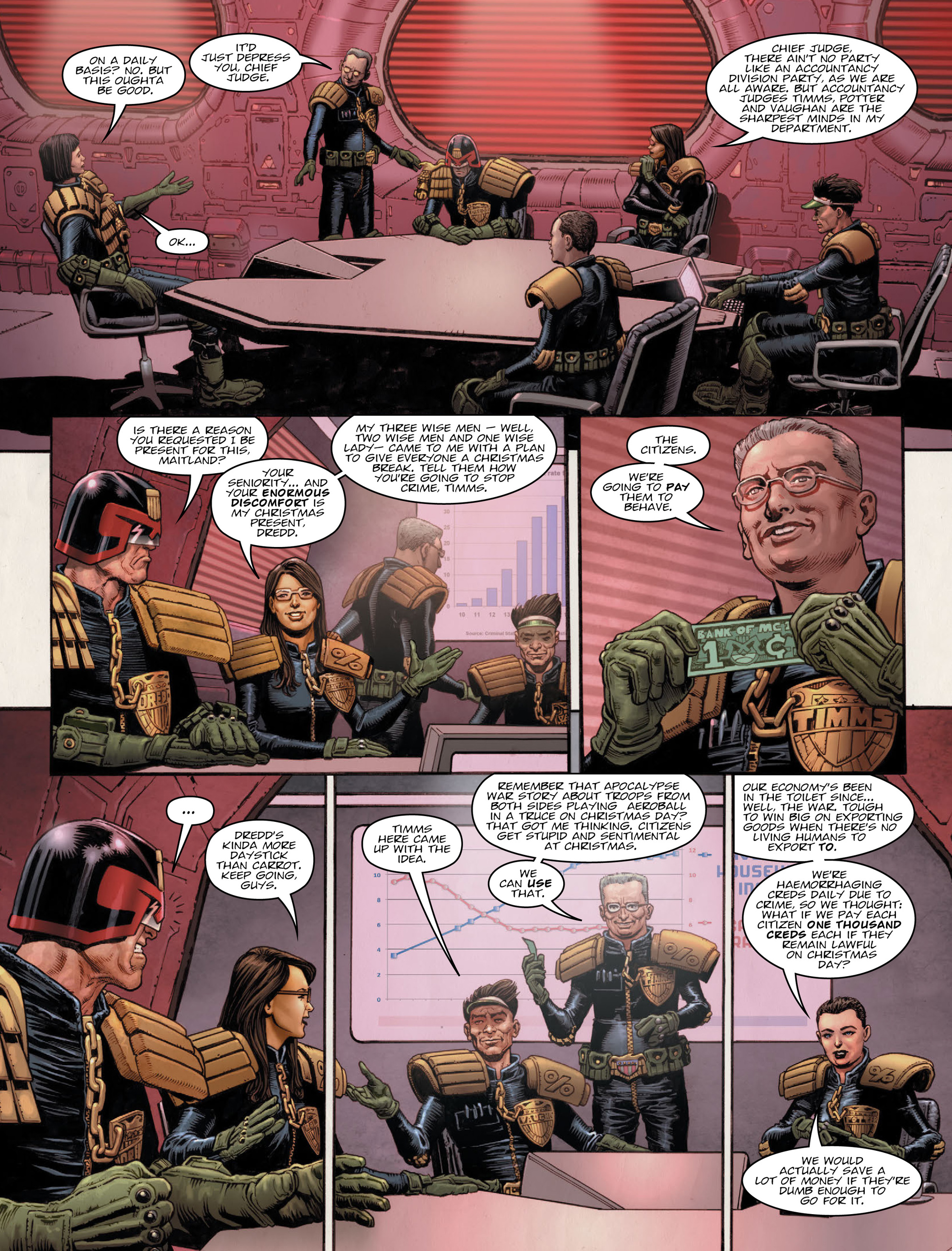 Read online 2000 AD comic -  Issue #2011 - 5