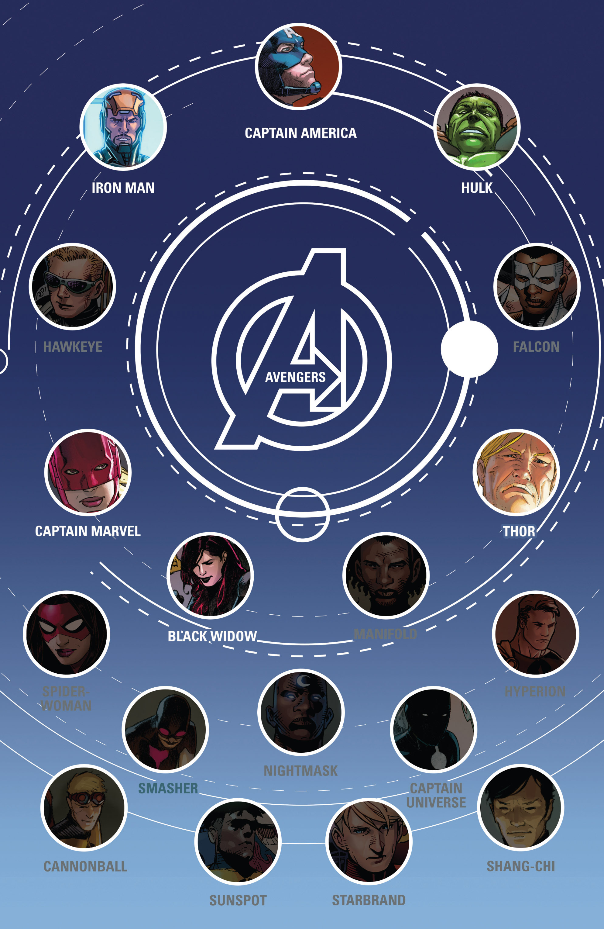 Read online Avengers (2013) comic -  Issue #25 - 3