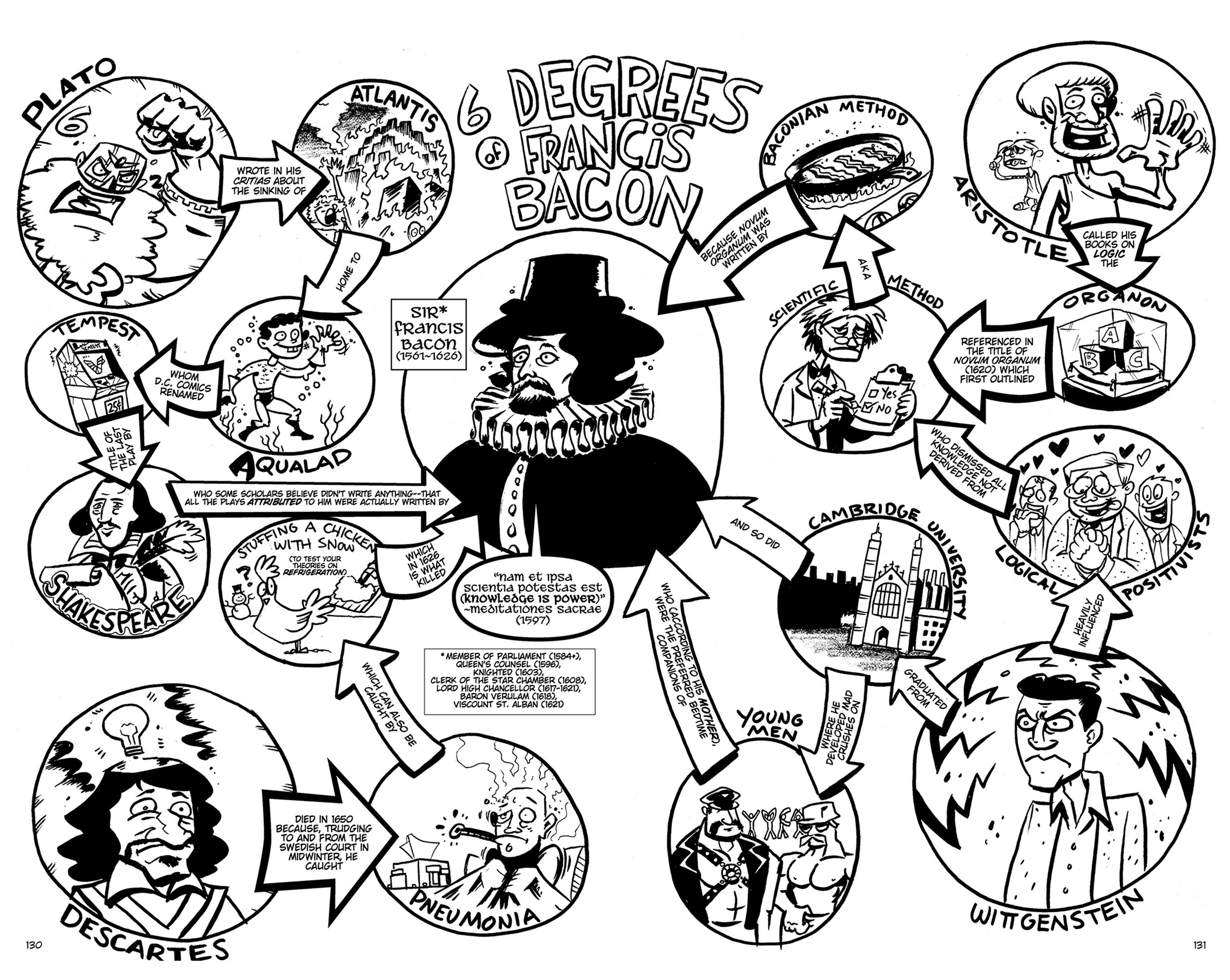 Read online Action Philosophers! comic -  Issue #Action Philosophers! TPB (Part 1) - 130