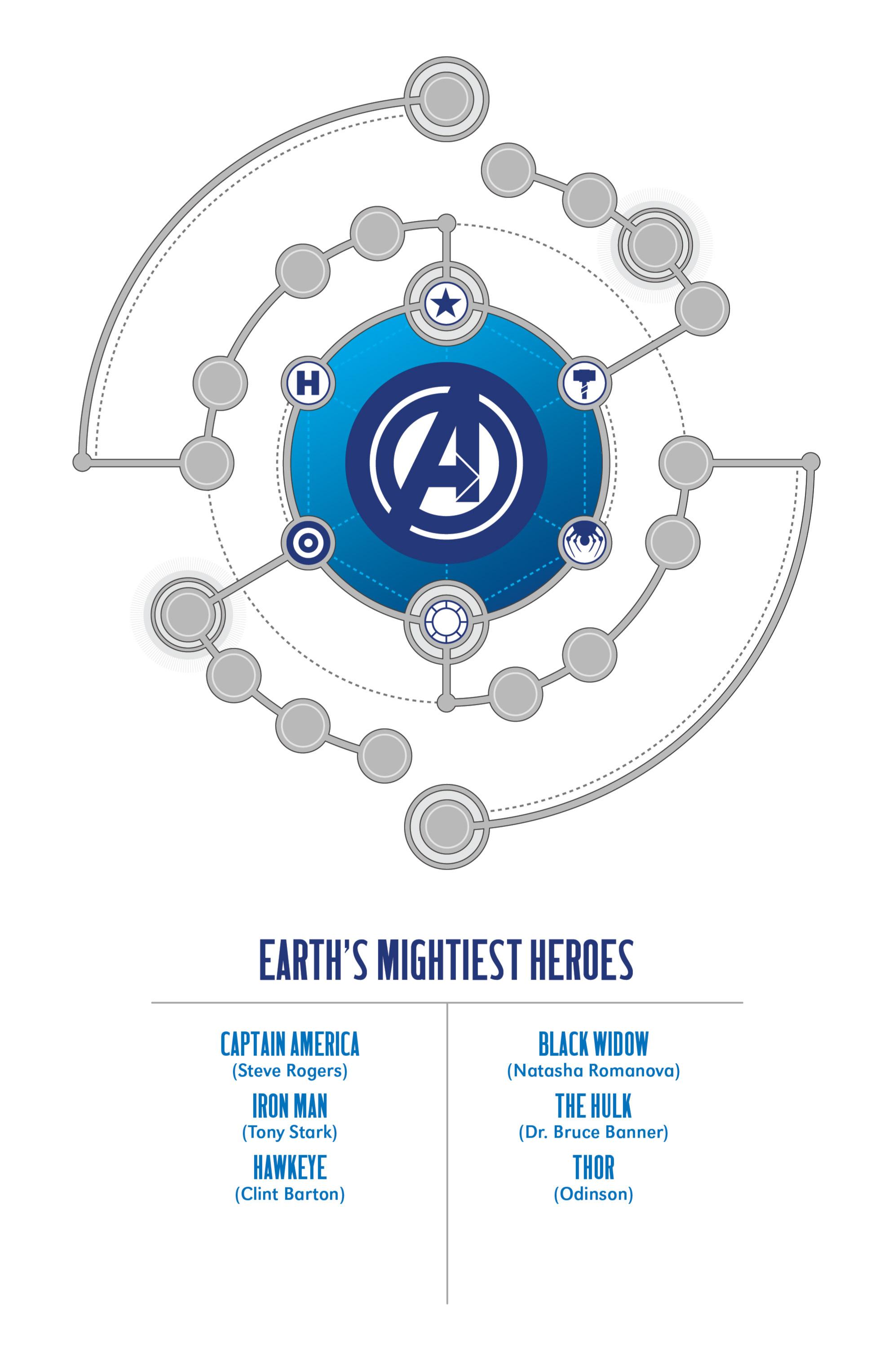 Read online Avengers (2013) comic -  Issue #Avengers (2013) _TPB 1 - 5