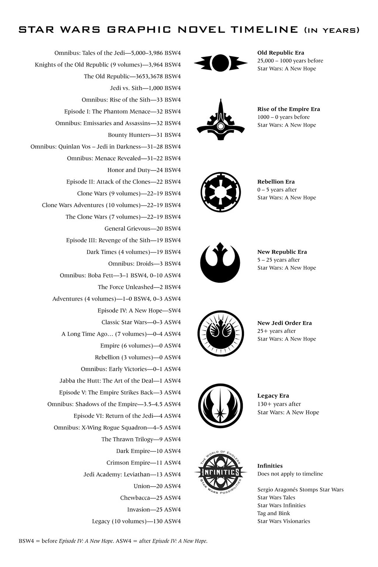 Read online Star Wars Omnibus comic -  Issue # Vol. 15.5 - 220