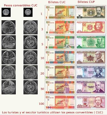 moneda cubana, varadero, la habana, cuba, cuban money, Havana, Cuba, Caribbean,  vuelta al mundo, round the world