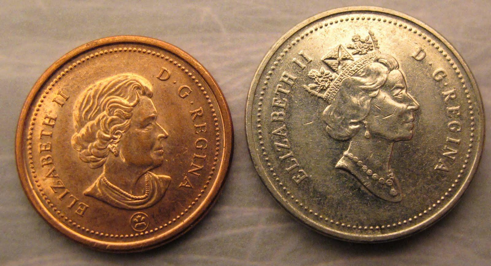 Cvc Coin Price History Quiz Sonm Ico Hours Vancouver
