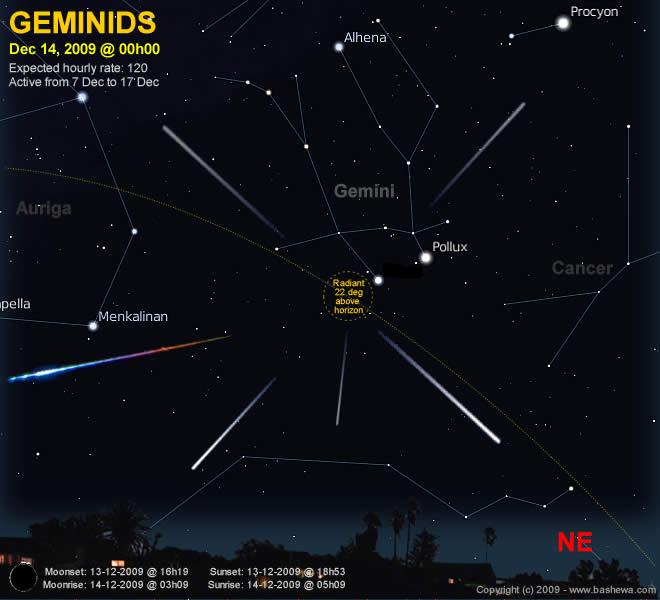 mmu to asteroid - photo #16