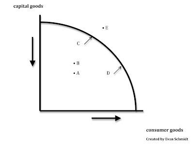 Basic Economic problem of Scarcity Essay
