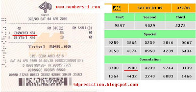 3D, 4D,5D, 6D, TOTO (Lottery) Prediction, Software