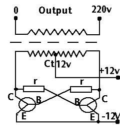 DIDYKELEKTRO: INVERTER 12V DC KE 220V AC