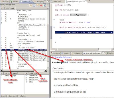 Using Bytecode Outline plugin for Eclipse   Alex's Tech Blog