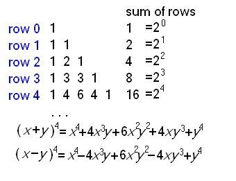 Lotsa 'Splainin' 2 Do: Wednesday Math, Vol. 63: Patterns