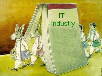 Output of IT Industry