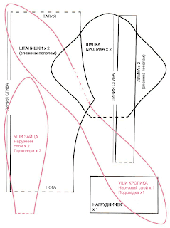 Зайка Тильда (МАСТЕР-КЛАСС) width=