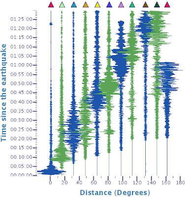 Sismordia - Seismology at Concordia: Featured earthquakes ...