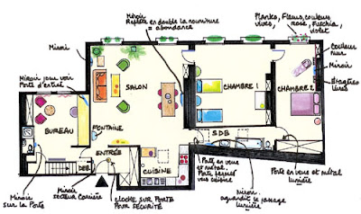 the other world un exemple d 39 un plan de feng shui selon des experts. Black Bedroom Furniture Sets. Home Design Ideas