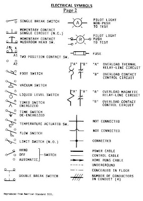 IEEE+electrical+Sympols+2 A Circuit Diagram Symbols on