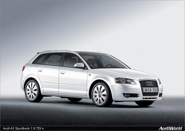 Audi A3 Sportback Top Pictures